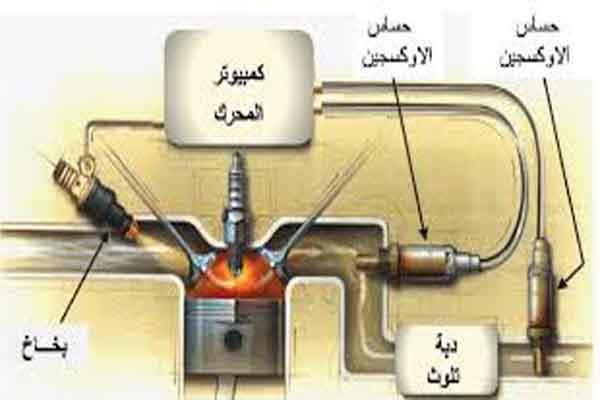 ما هي وظيفة حساس الاكسجين